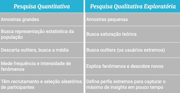 pesquisa qualitativa